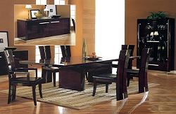 Dining Room furniture market report and occasional furniture market size research report from MTW Research